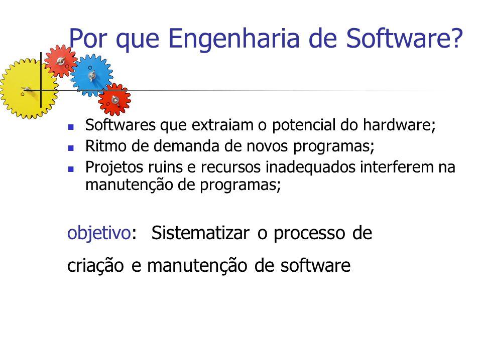 Por que Engenharia de Software
