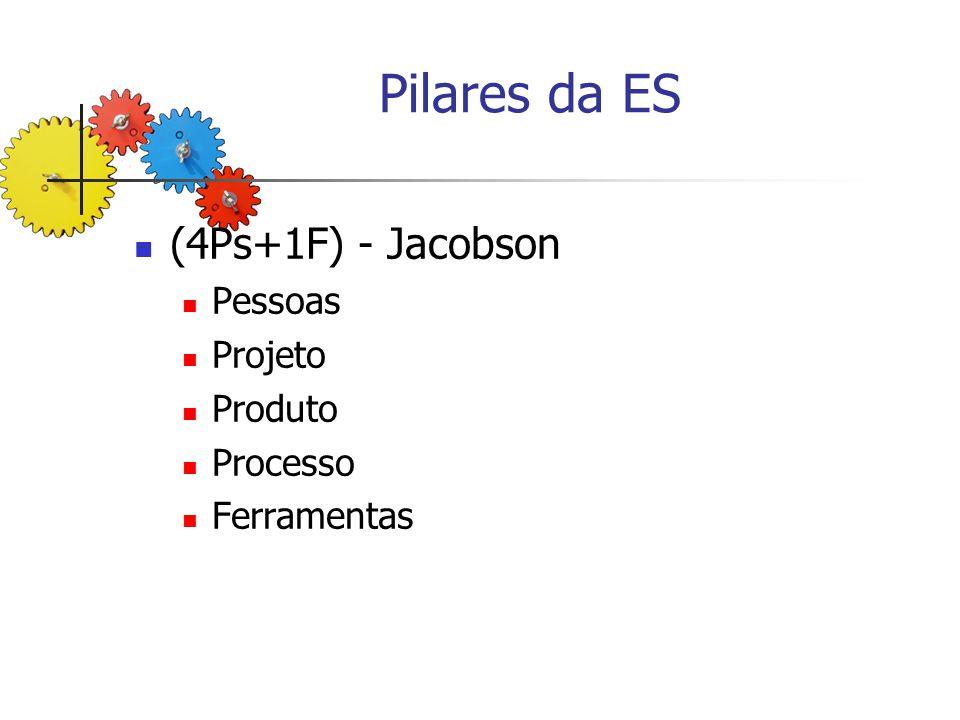 Pilares da ES (4Ps+1F) - Jacobson Pessoas Projeto Produto Processo