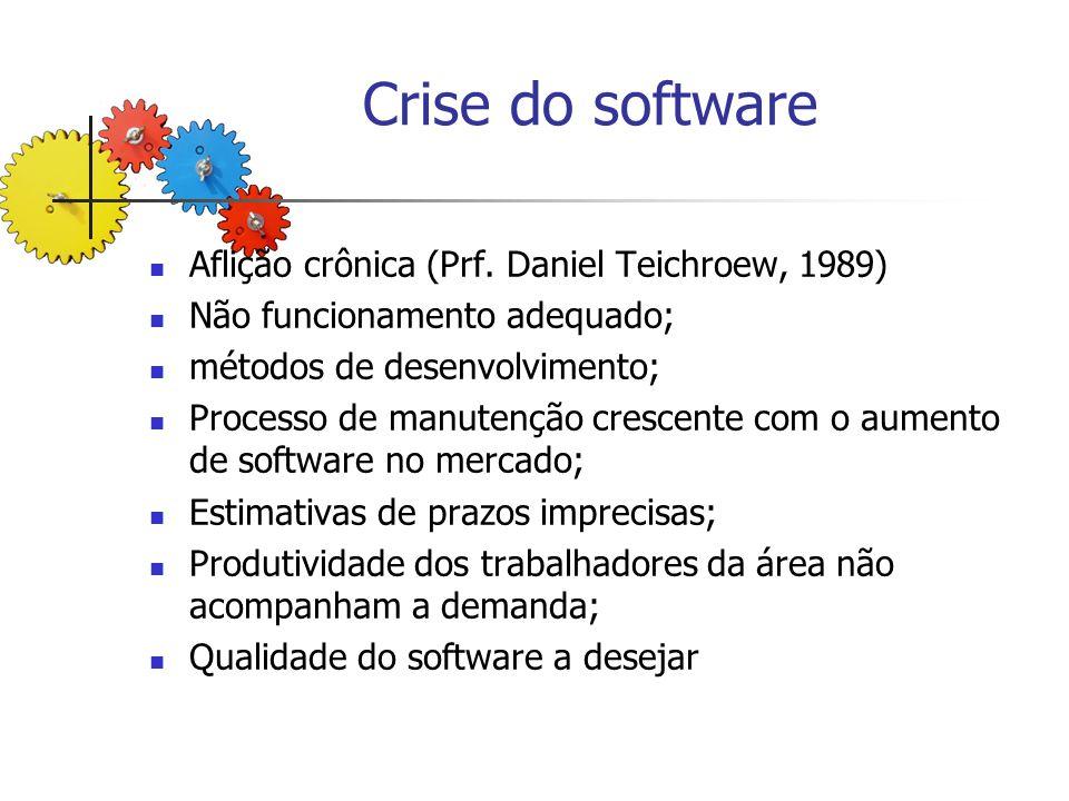 Crise do software Aflição crônica (Prf. Daniel Teichroew, 1989)