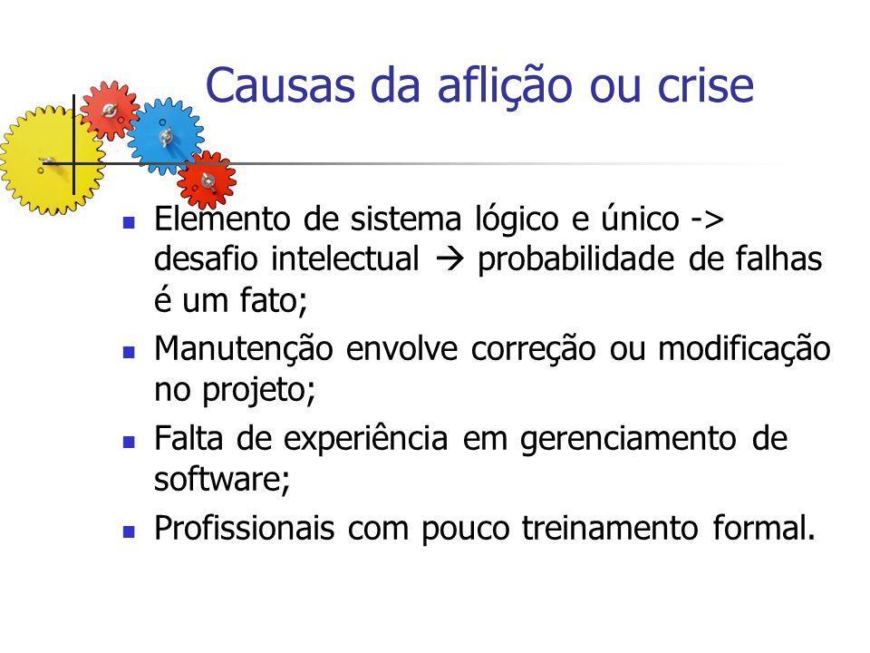Causas da aflição ou crise
