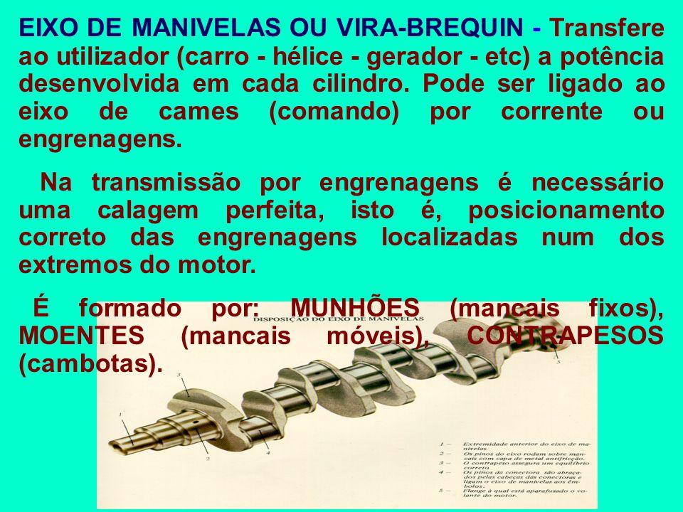 EIXO DE MANIVELAS OU VIRA-BREQUIN - Transfere ao utilizador (carro - hélice - gerador - etc) a potência desenvolvida em cada cilindro. Pode ser ligado ao eixo de cames (comando) por corrente ou engrenagens.