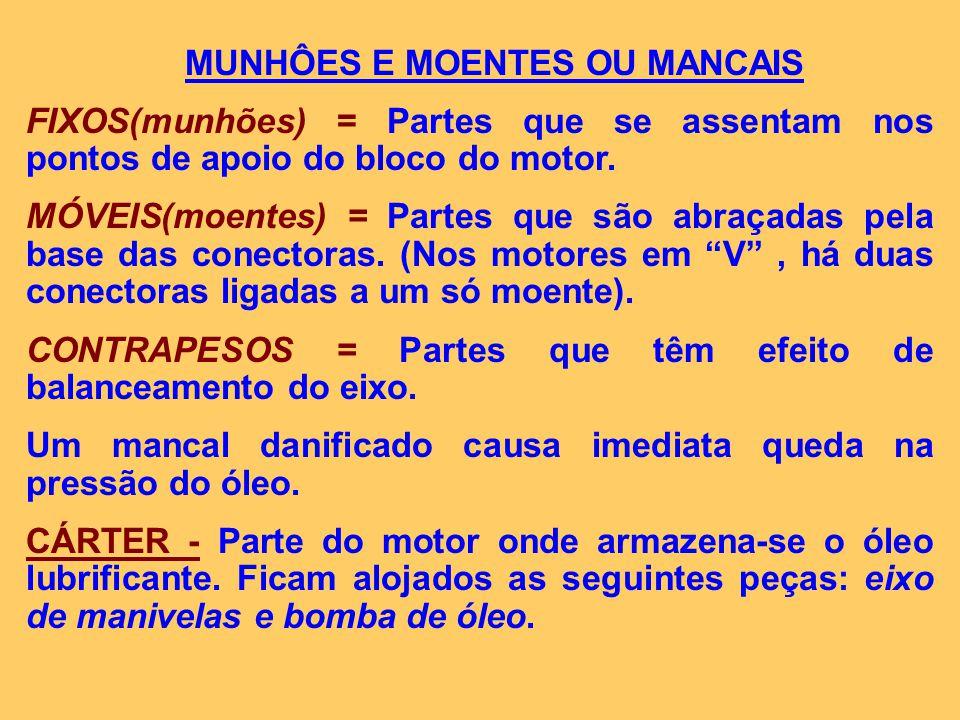 MUNHÔES E MOENTES OU MANCAIS