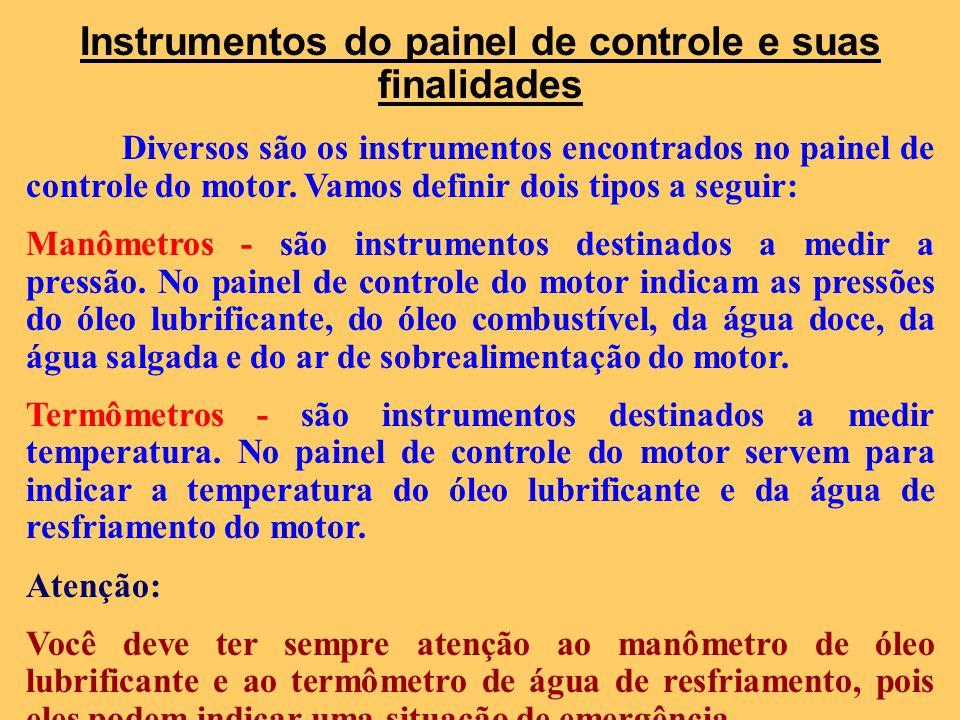Instrumentos do painel de controle e suas finalidades