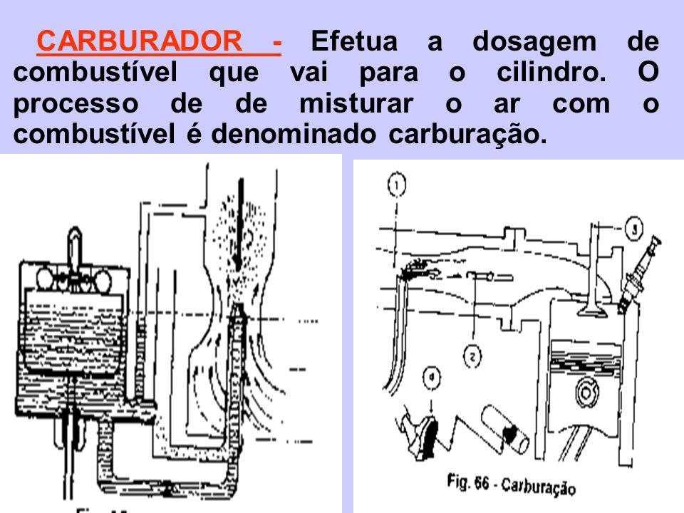 CARBURADOR - Efetua a dosagem de combustível que vai para o cilindro