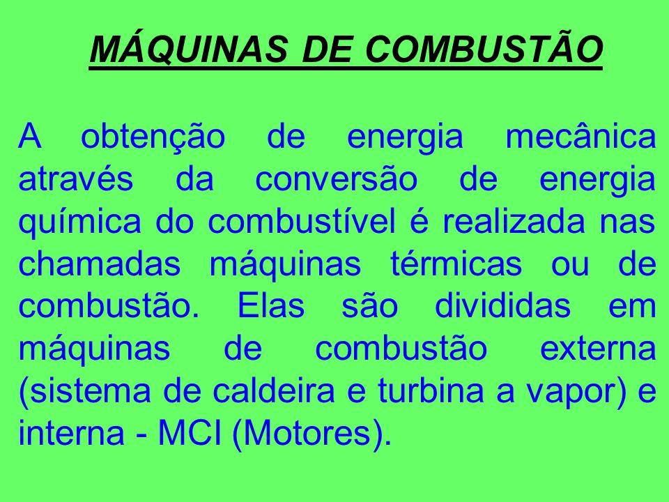 MÁQUINAS DE COMBUSTÃO