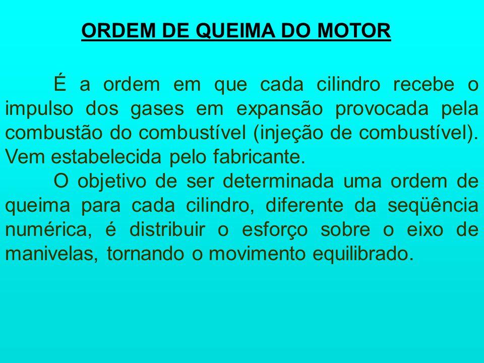 ORDEM DE QUEIMA DO MOTOR
