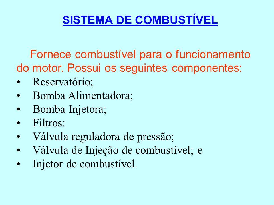 SISTEMA DE COMBUSTÍVEL