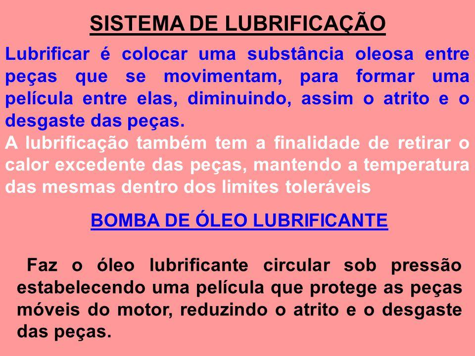 BOMBA DE ÓLEO LUBRIFICANTE
