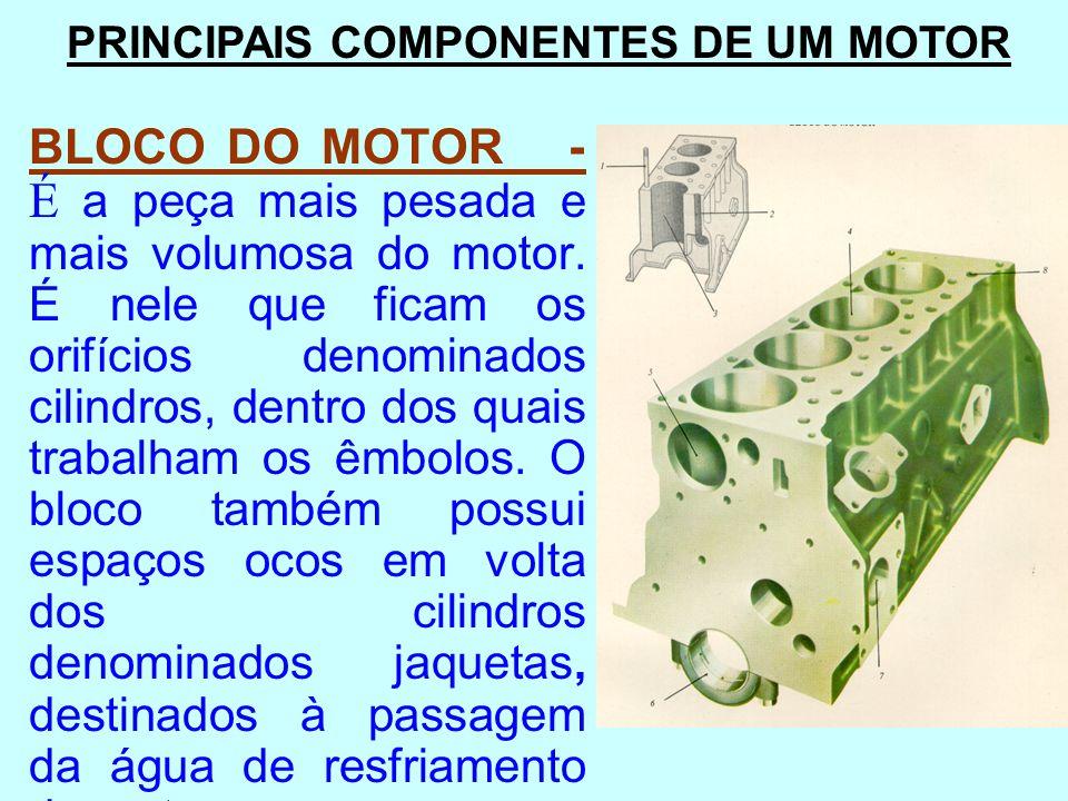 PRINCIPAIS COMPONENTES DE UM MOTOR