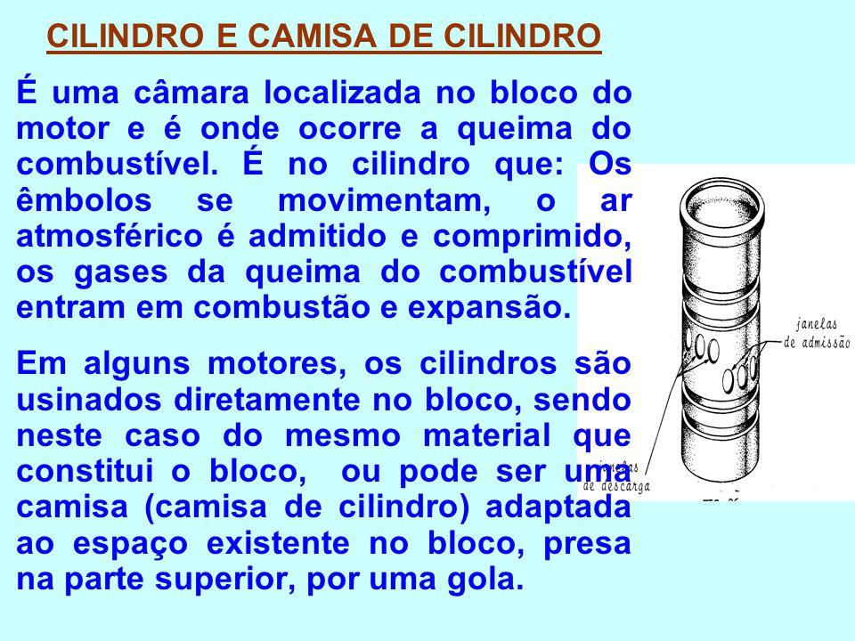 CILINDRO E CAMISA DE CILINDRO