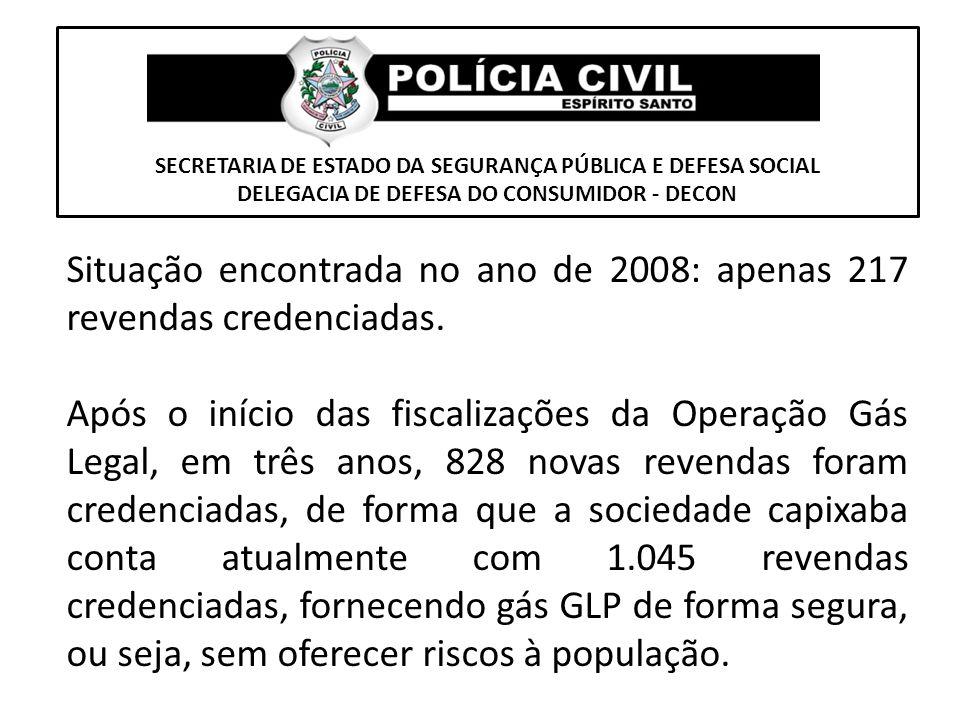 Situação encontrada no ano de 2008: apenas 217 revendas credenciadas.