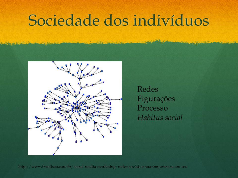 Sociedade dos indivíduos