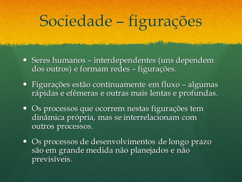 Sociedade – figurações