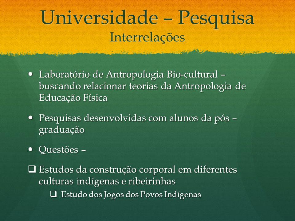 Universidade – Pesquisa Interrelações