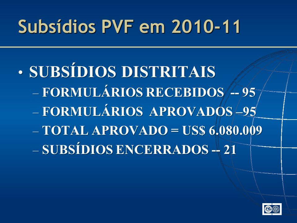 Subsídios PVF em 2010-11 SUBSÍDIOS DISTRITAIS