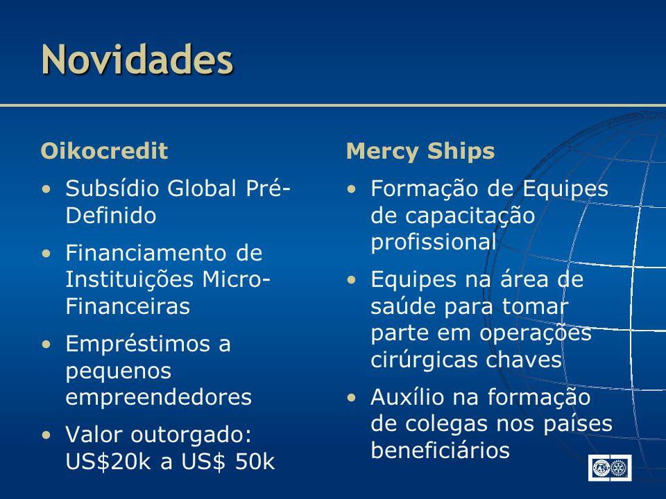 Novidades Oikocredit • Subsídio Global Pré- Definido