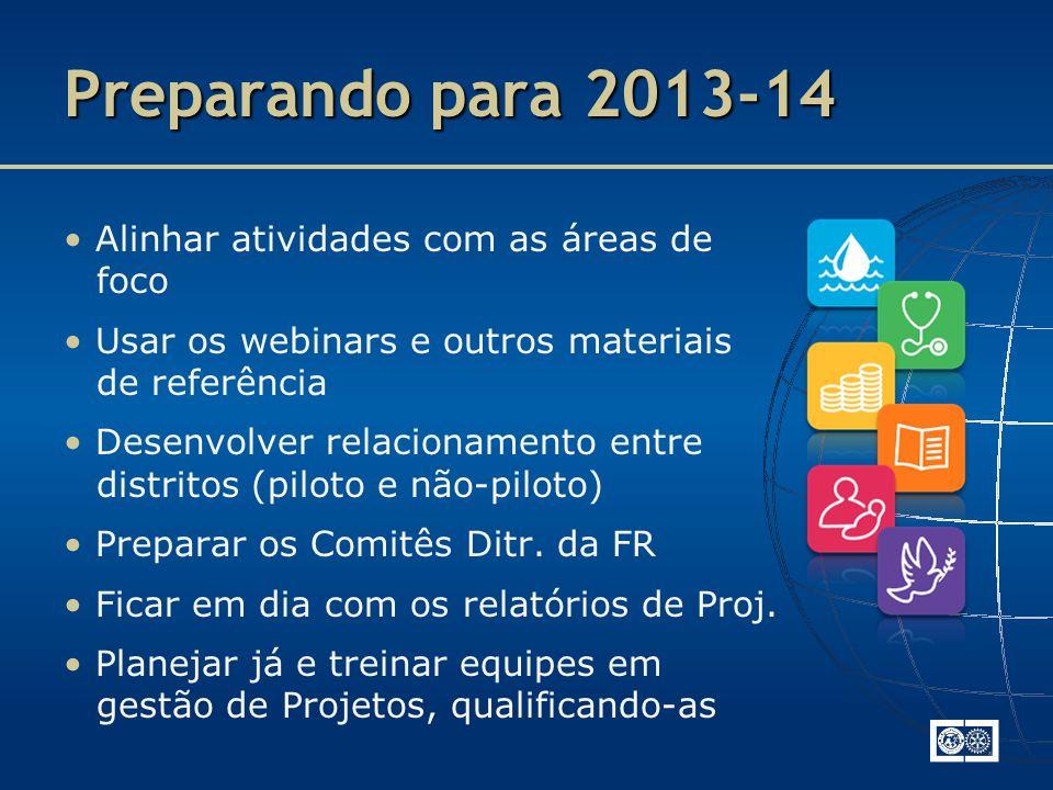 Preparando para 2013-14 • Alinhar atividades com as áreas de foco
