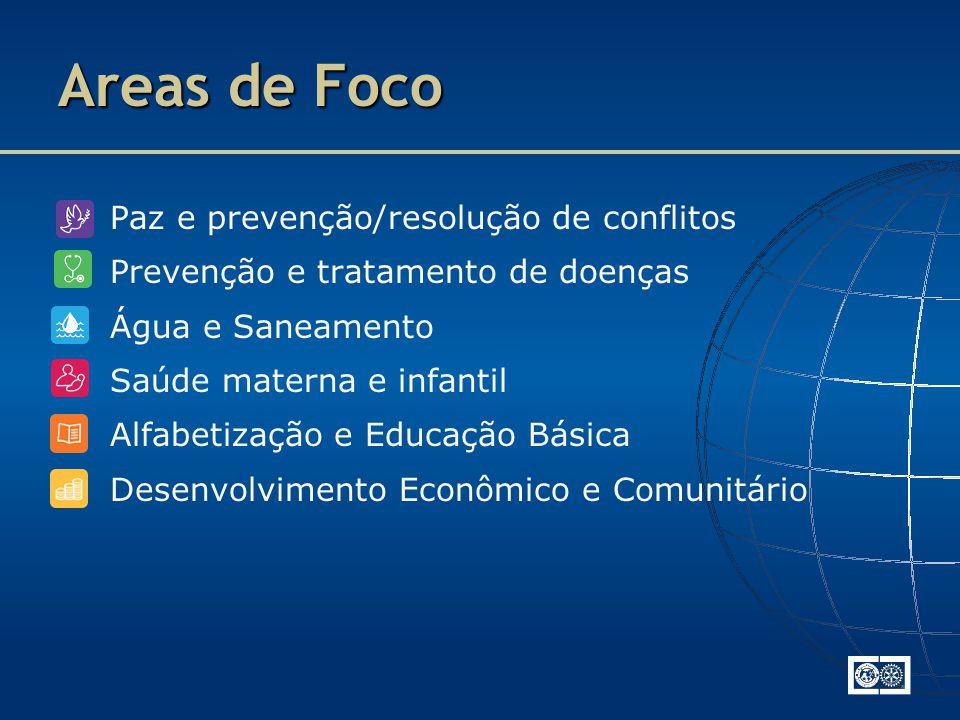 Areas de Foco Paz e prevenção/resolução de conflitos