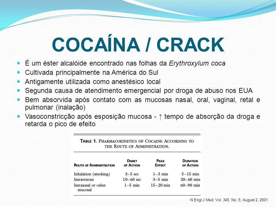 COCAÍNA / CRACK É um éster alcalóide encontrado nas folhas da Erythroxylum coca. Cultivada principalmente na América do Sul.