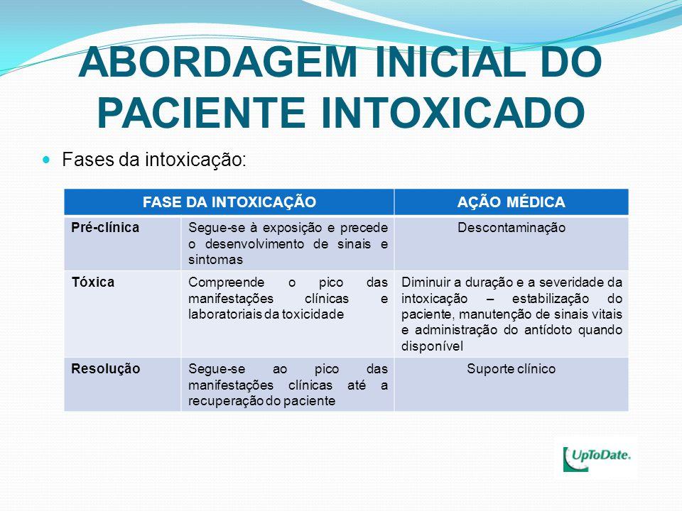 ABORDAGEM INICIAL DO PACIENTE INTOXICADO