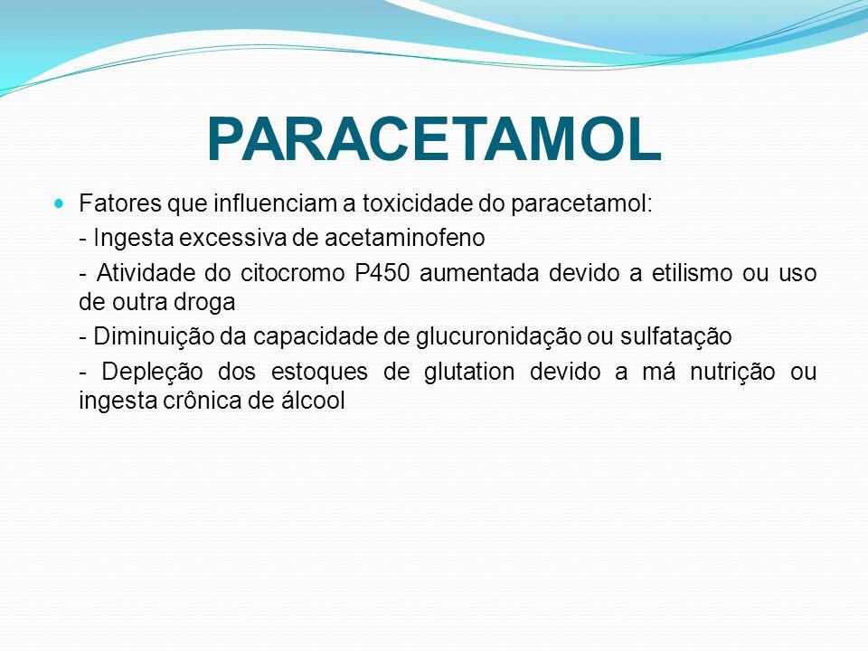 PARACETAMOL Fatores que influenciam a toxicidade do paracetamol: