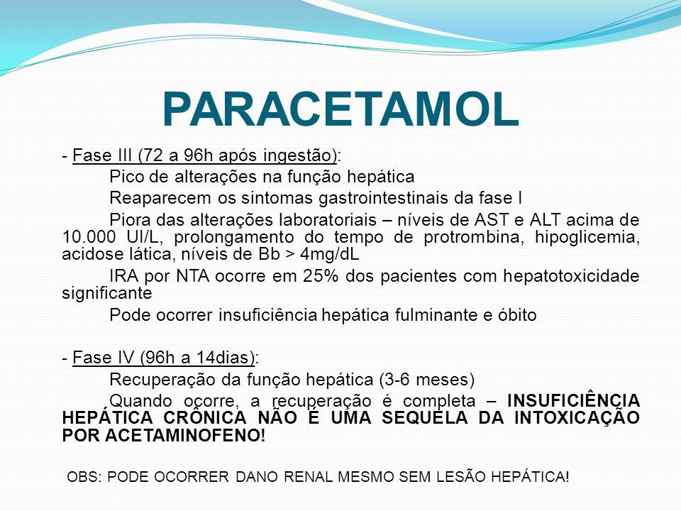 PARACETAMOL - Fase III (72 a 96h após ingestão):