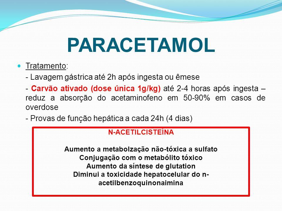 PARACETAMOL Tratamento: