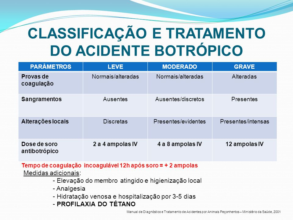 CLASSIFICAÇÃO E TRATAMENTO DO ACIDENTE BOTRÓPICO