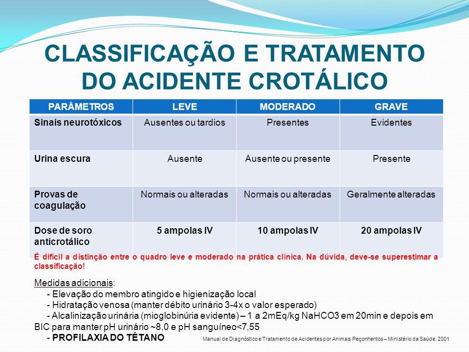 CLASSIFICAÇÃO E TRATAMENTO DO ACIDENTE CROTÁLICO