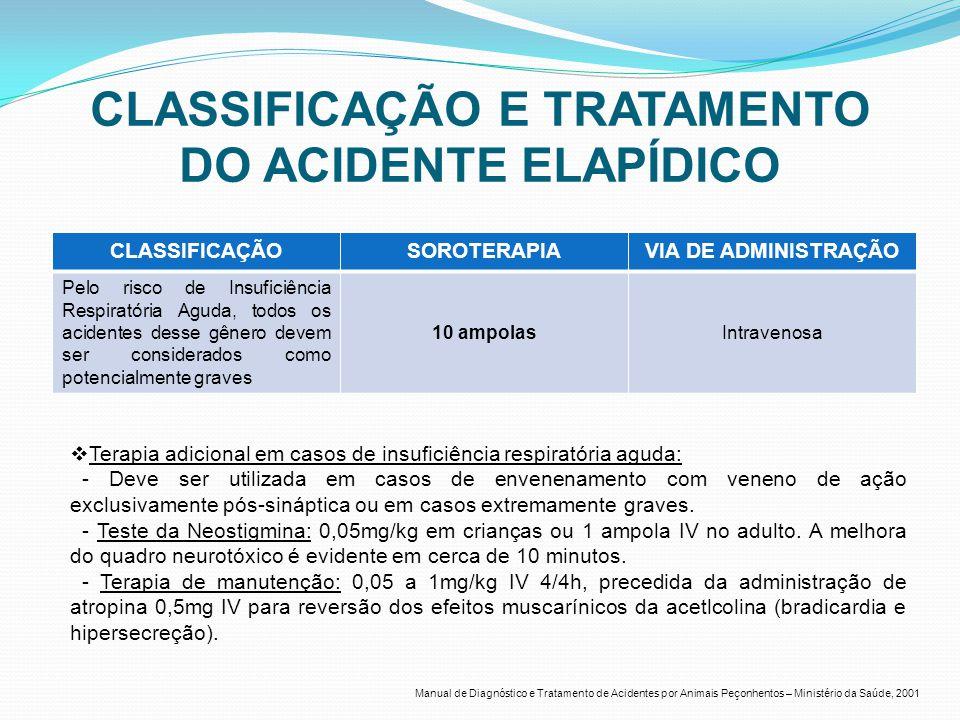 CLASSIFICAÇÃO E TRATAMENTO DO ACIDENTE ELAPÍDICO