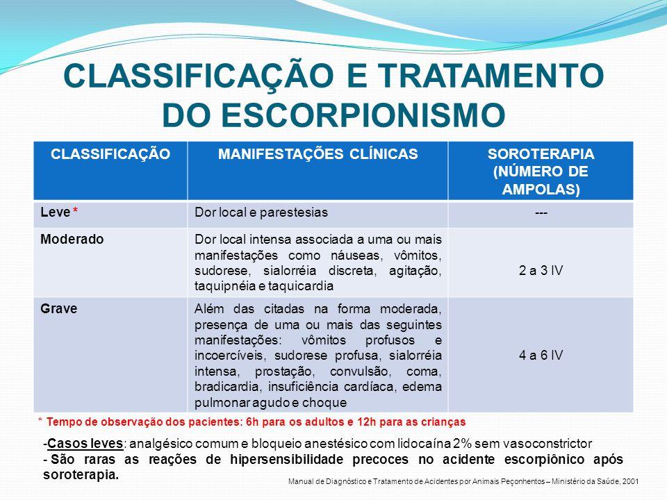 CLASSIFICAÇÃO E TRATAMENTO DO ESCORPIONISMO