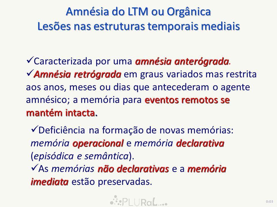 Amnésia do LTM ou Orgânica Lesões nas estruturas temporais mediais