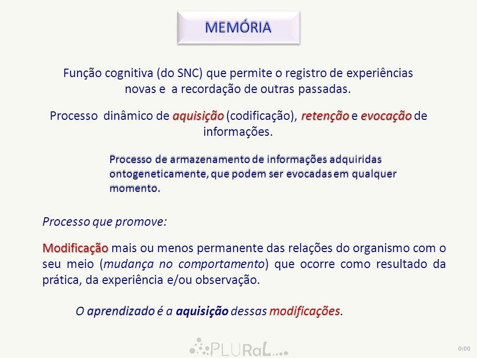 MEMÓRIA Função cognitiva (do SNC) que permite o registro de experiências novas e a recordação de outras passadas.