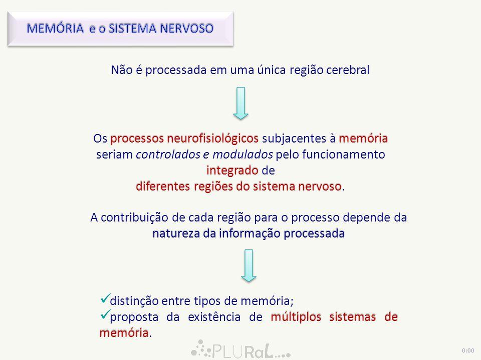 MEMÓRIA e o SISTEMA NERVOSO