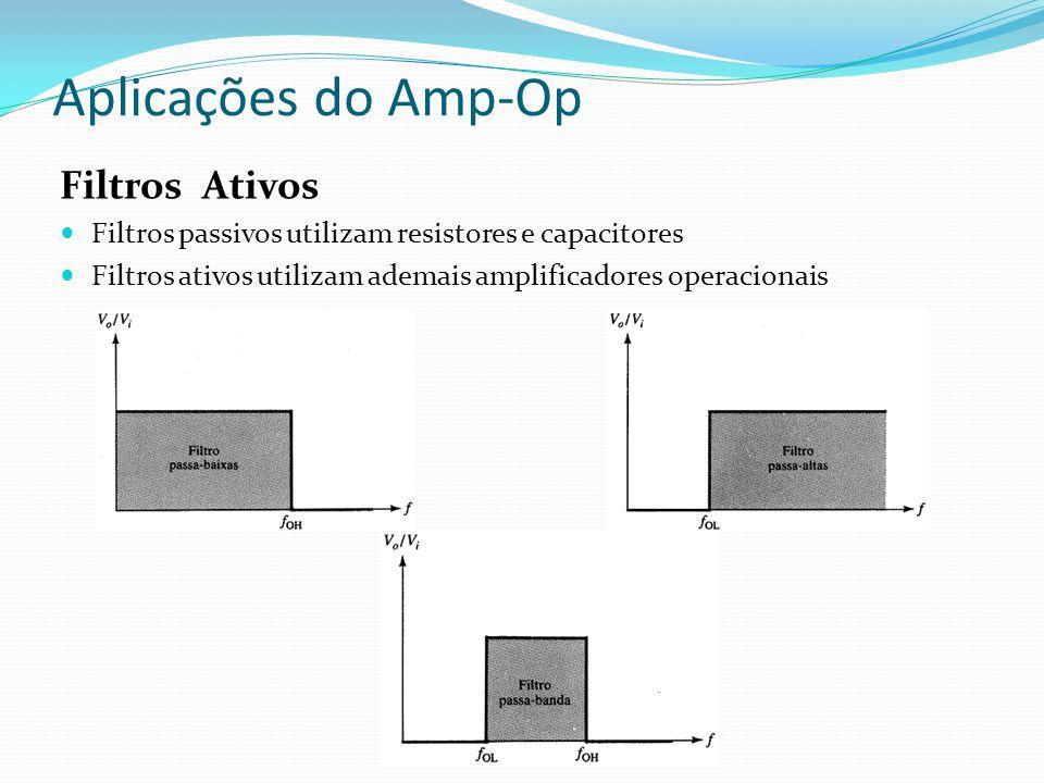 Aplicações do Amp-Op Filtros Ativos