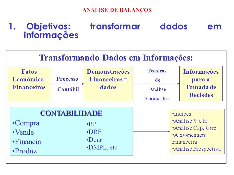 Transformando Dados em Informações: