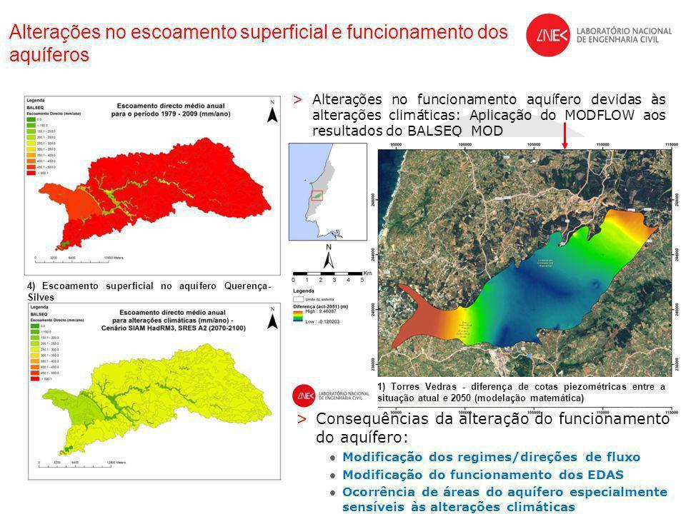 Alterações no escoamento superficial e funcionamento dos aquíferos