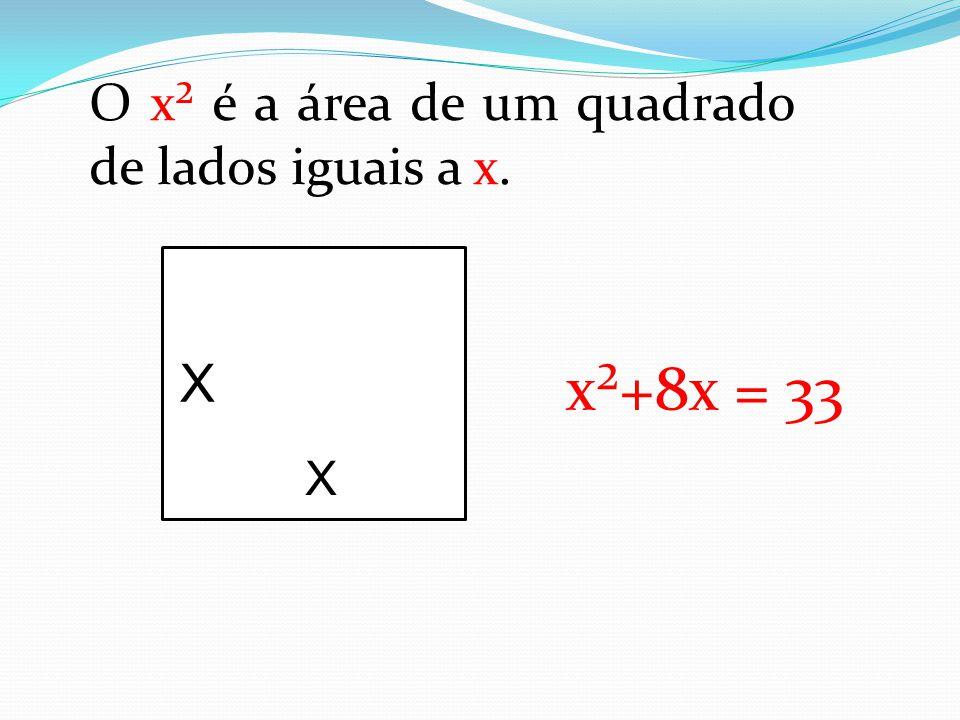 O x² é a área de um quadrado de lados iguais a x.