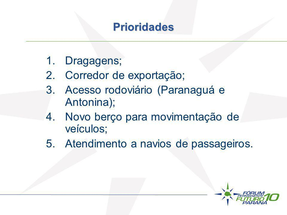 Corredor de exportação; Acesso rodoviário (Paranaguá e Antonina);