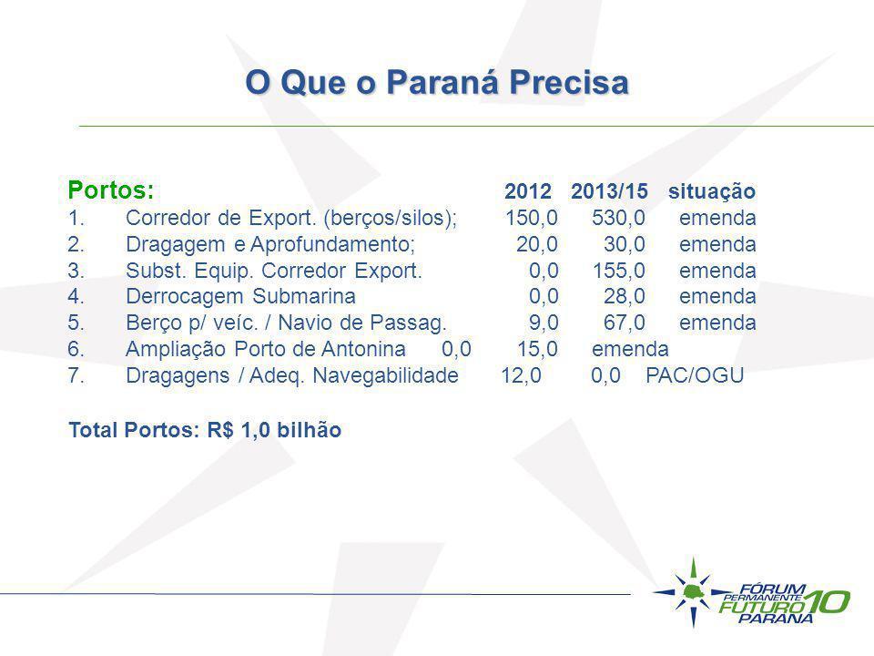 O Que o Paraná Precisa Portos: 2012 2013/15 situação