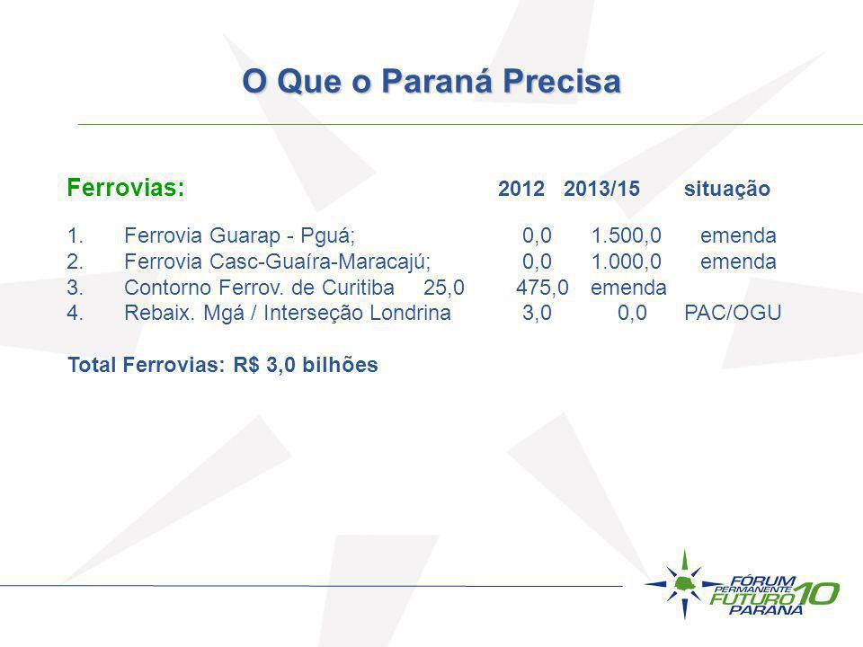 O Que o Paraná Precisa Ferrovias: 2012 2013/15 situação