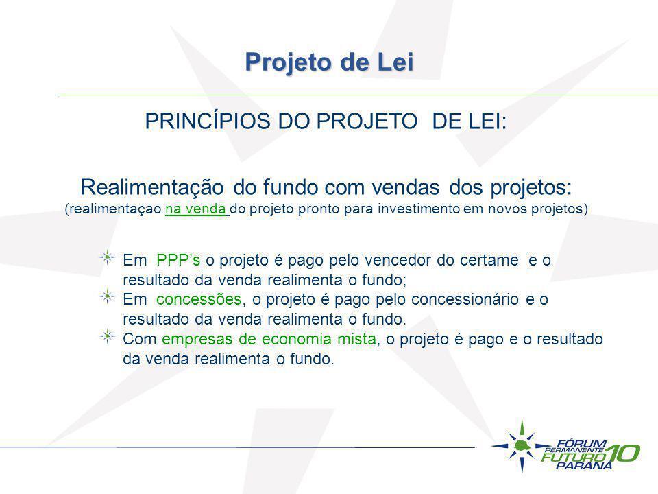 Projeto de Lei PRINCÍPIOS DO PROJETO DE LEI: