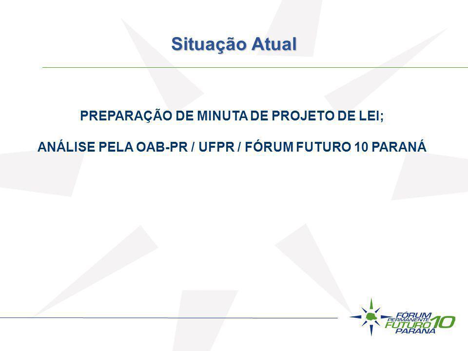 Situação Atual PREPARAÇÃO DE MINUTA DE PROJETO DE LEI;