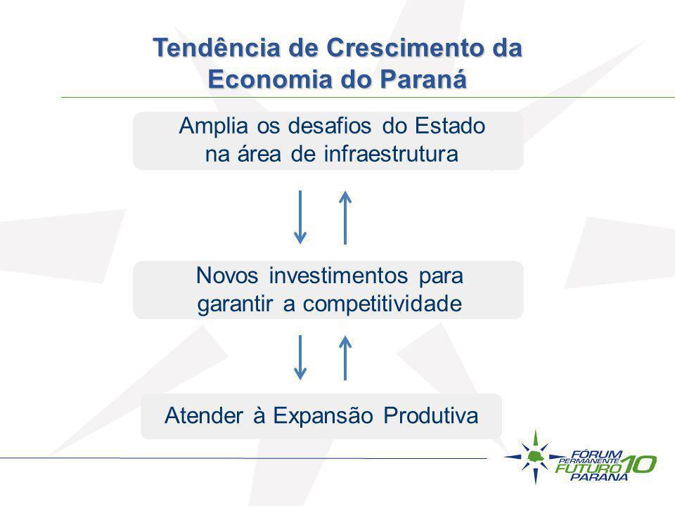 Tendência de Crescimento da Economia do Paraná
