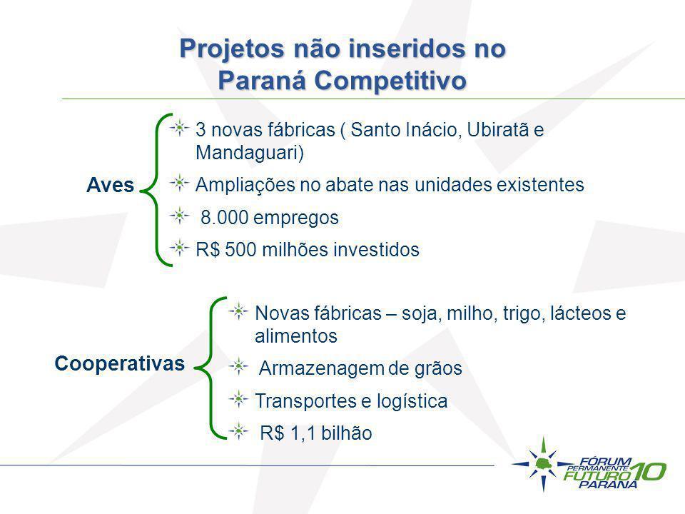 Projetos não inseridos no Paraná Competitivo