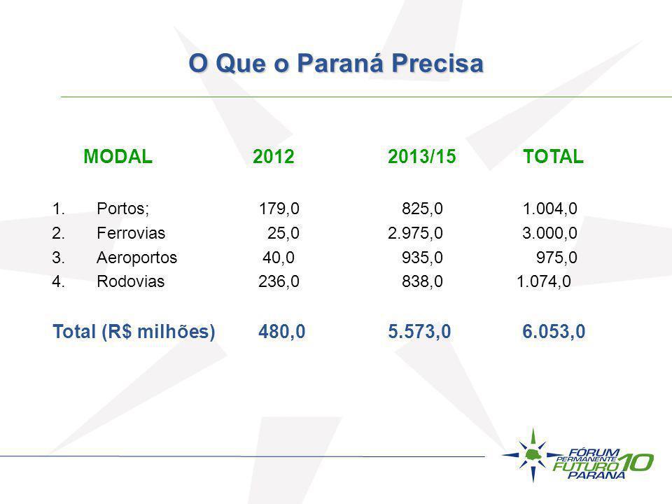 O Que o Paraná Precisa MODAL 2012 2013/15 TOTAL