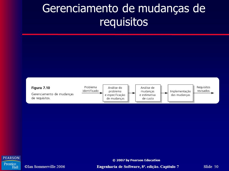 Gerenciamento de mudanças de requisitos