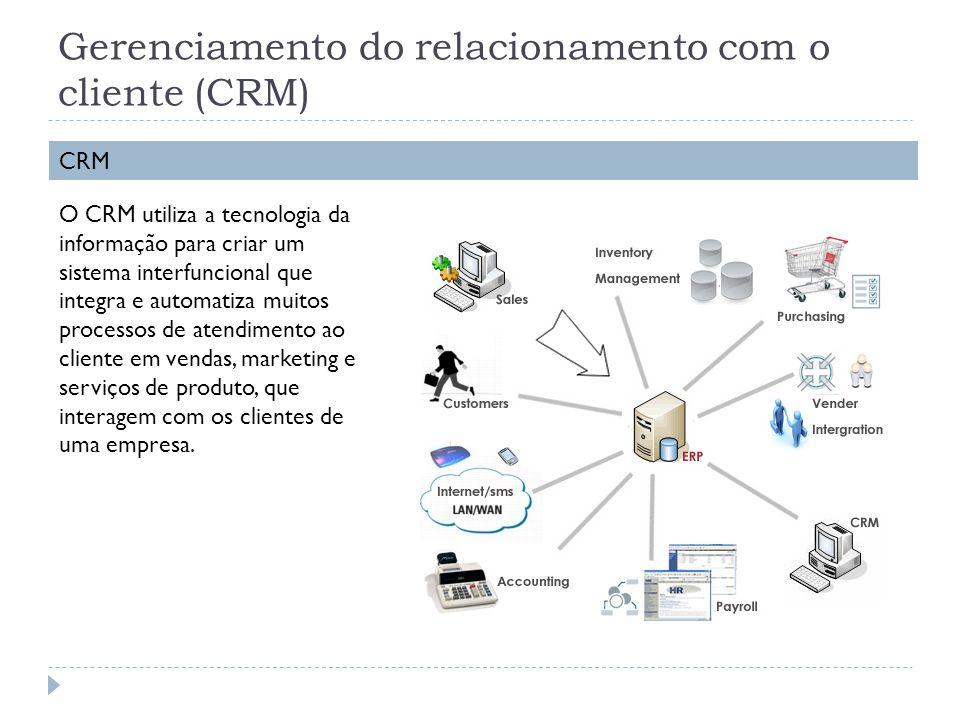 Gerenciamento do relacionamento com o cliente (CRM)
