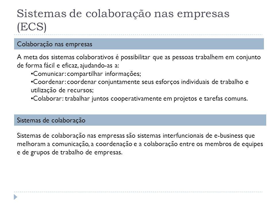 Sistemas de colaboração nas empresas (ECS)