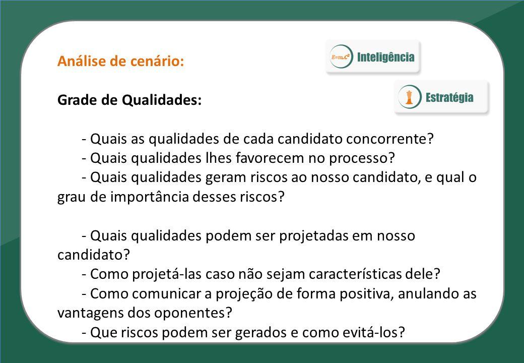 Análise de cenário: Grade de Qualidades: - Quais as qualidades de cada candidato concorrente - Quais qualidades lhes favorecem no processo
